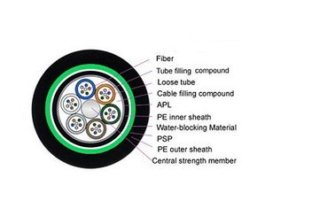 GYTA53 Armored Single Mode Water - Blocking Material Fiber Optic Cable