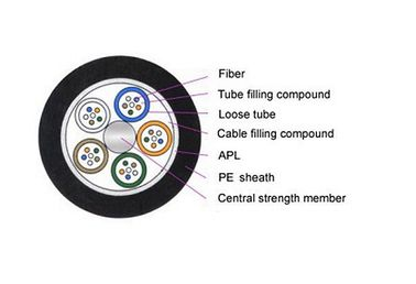 China GYTA Non - Armored Outdoor Fiber Optic Cable , Loose Tube Fiber Cable Multi Mode distributor
