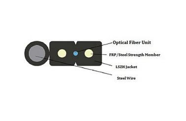 China Self - Supporting One Core Indoor Fiber Optic Cable Black LZSH Jacket GJYXCH distributor